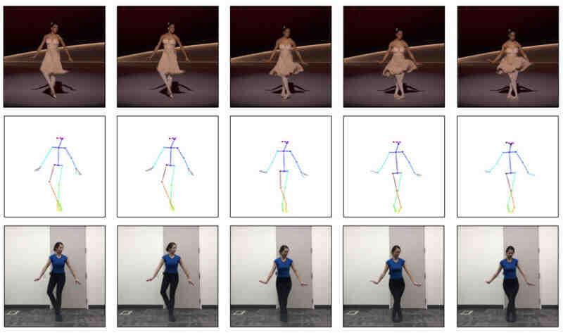 Danse : Java Comment apprendre à danser